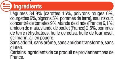 Assiette légumes et volaille basquaise - Inhaltsstoffe - fr