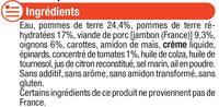 Assiette écrasé pomme terre et jambon - Zutaten - fr