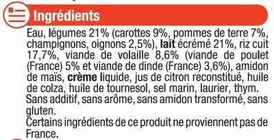Assiette blanquette de volaille - Inhaltsstoffe - fr