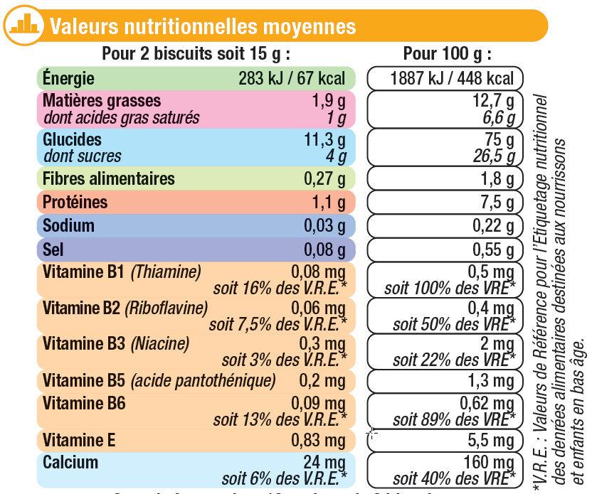 Biscuits pour bébé - Informations nutritionnelles - fr