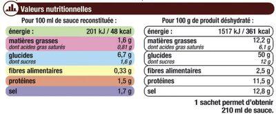 Sauce déshydratée Chasseur - Voedingswaarden - fr