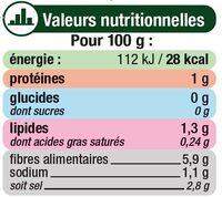 Piments verts au vinaigre - Informazioni nutrizionali - fr