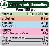 Oignons blancs au vinaigre - Informations nutritionnelles - fr