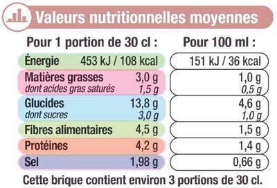 Mouliné campagnard aux lardons - Informations nutritionnelles