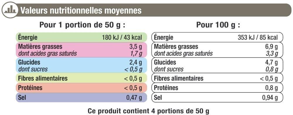 Sauce liquide aux morilles - Nutrition facts - fr