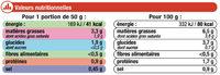 Sauce Liquide Armoricaine - Nutrition facts