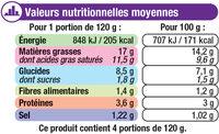 Mini gratins de choux fleurs - Nutrition facts - fr