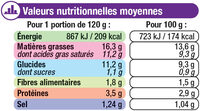 Mini Gratins De Légumes - Voedingswaarden - fr