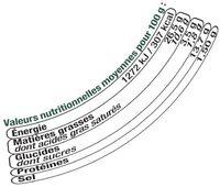 Paté de campagne - Informations nutritionnelles - fr