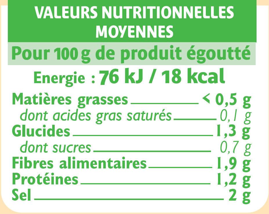 Cornichons biologiques au vinaigre - Informations nutritionnelles - fr