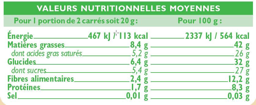 Chocolat noir Orange Bio - Informations nutritionnelles - fr