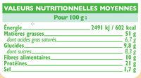Pistache salées et grillées à sec - Informations nutritionnelles - fr