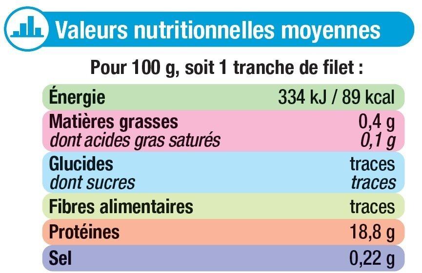 Tranches de filet de cabillaud nature - Voedingswaarden - fr