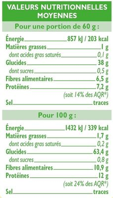 Boulgour - Nutrition facts