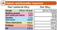 Anneaux d'encornet - Nutrition facts