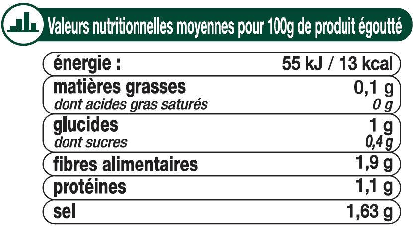 Cornichons extra-fins au vinaigre - Voedingswaarden - fr