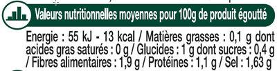 Cornichons extra-fins au vinaigre - Nutrition facts