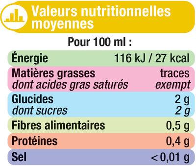 Jus de citron jaune - Informations nutritionnelles - fr