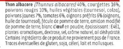 Haché de thon à la Provençale, - Ingredients