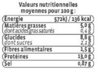 Haché de thon à la Provençale, - Nutrition facts