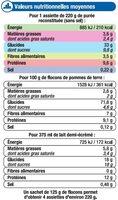 Purée au lait entier - Nutrition facts - fr