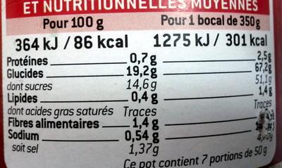 Sauce aigre douce - Informations nutritionnelles