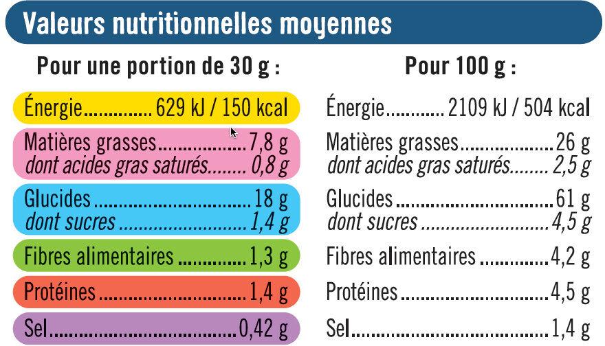 Tuile goût salé - Informations nutritionnelles