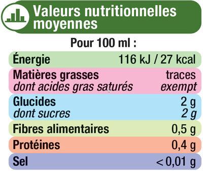 Jus de citron vert - Informations nutritionnelles - fr
