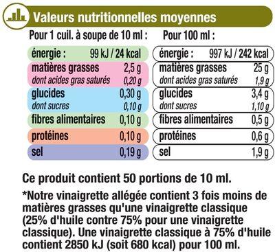 Vinaigrette allégée en matières grasses à l'huile d'olive 13% et au citron - Informations nutritionnelles - fr