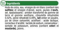 Sauce crudités aux fines herbes - Ingrediënten