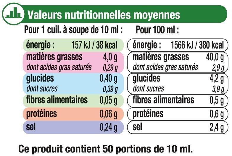 Sauce crudités aux fines herbes - Voedingswaarden