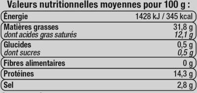Mortadelle Italienne - Nutrition facts