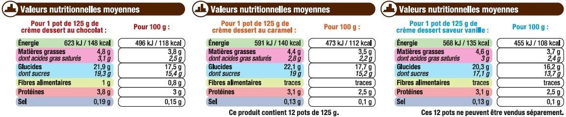 Crèmes dessert saveurs panachées chocolat-saveur vanille-caramel - Informations nutritionnelles - fr