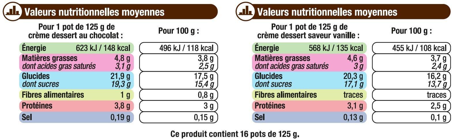 Crème dessert saveurs panachées chocolat-saveur vanille - Informations nutritionnelles - fr
