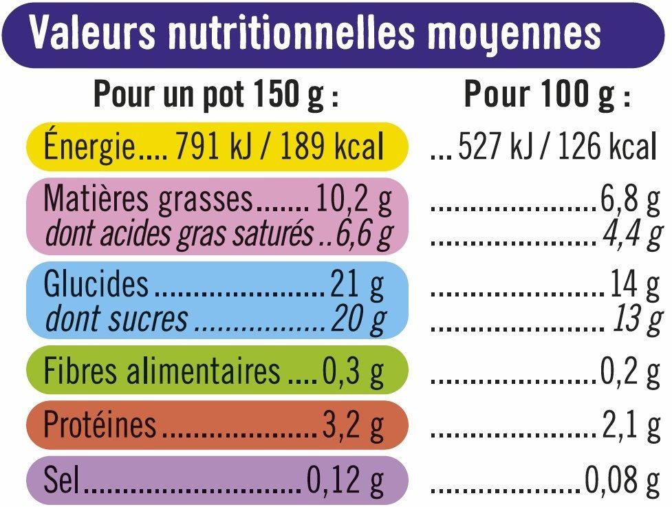 Yaourt à la grecque brassé sucré sur préparation mûres - Nutrition facts - fr