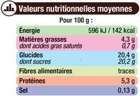 Crème caramel - Informations nutritionnelles