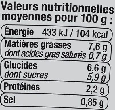Salade Coleslaw - Voedingswaarden