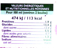Glace au chocolat - Nutrition facts