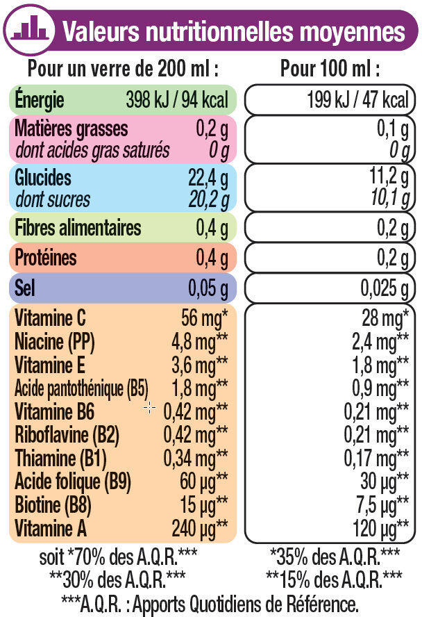 Jus exotique source 10 vitamines fruits gourmands - Informations nutritionnelles - fr