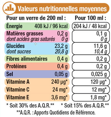"Jus ACE ""fruits gourmands"" - Informations nutritionnelles"