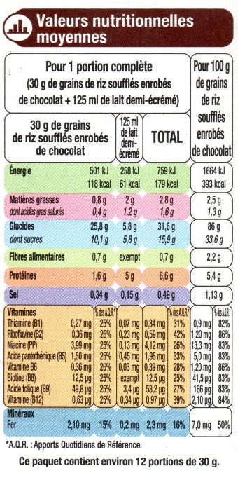 Riz Soufflé Enrobé de Chocolat - Nutrition facts