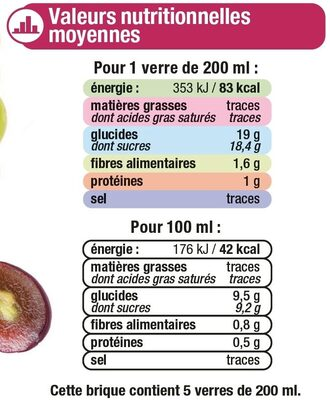 Pur jus réfrigéré raisin/fraise/framboise - Nutrition facts