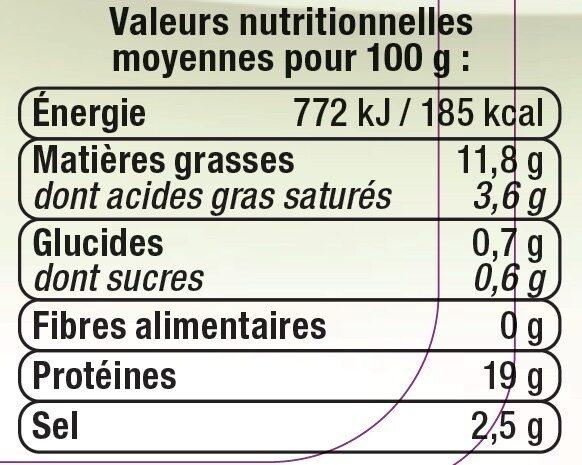 Lardons de volaille nature - Informations nutritionnelles