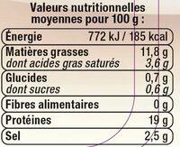 Lardons de volaille fumés - Informations nutritionnelles
