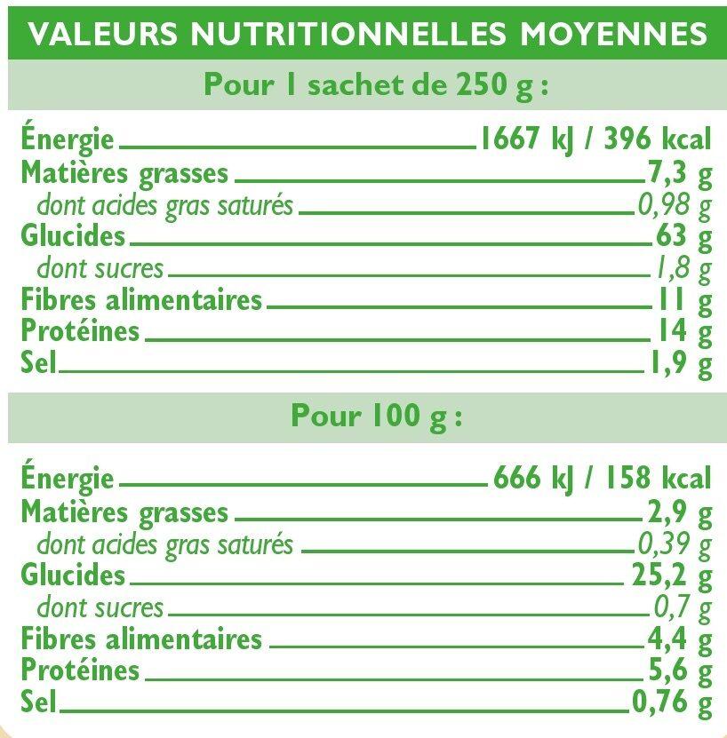Blé, riz et quinoa - Informations nutritionnelles - fr