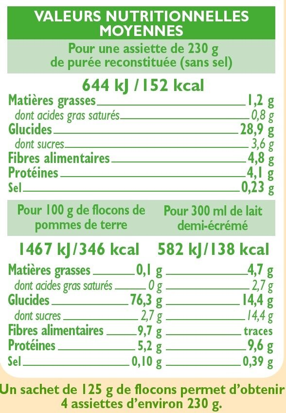 Puree nature - Nutrition facts