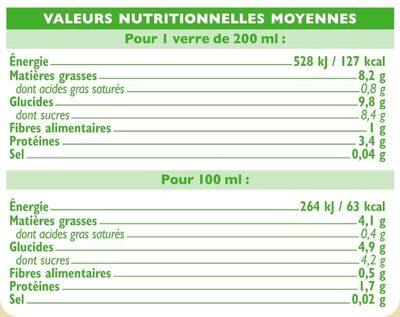 Boisson amande intense - Informations nutritionnelles - fr