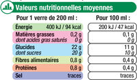 Jus à base de concentré multifruits - Informations nutritionnelles - fr