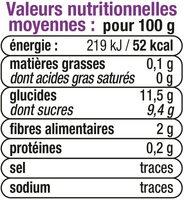 bols à la pomme et au coing - Informations nutritionnelles - fr