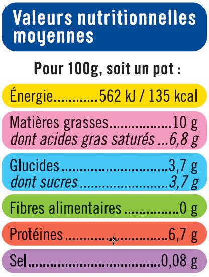 Fromage frais au lait pasteurisé sous crème fouettée 4%MG - Voedingswaarden - fr